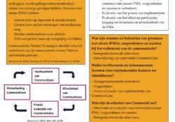 Communicare: met mensen met afasie doen mee in onderzoek