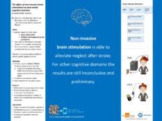 Verbetering cognitie na niet-invasieve hersenstimulatie