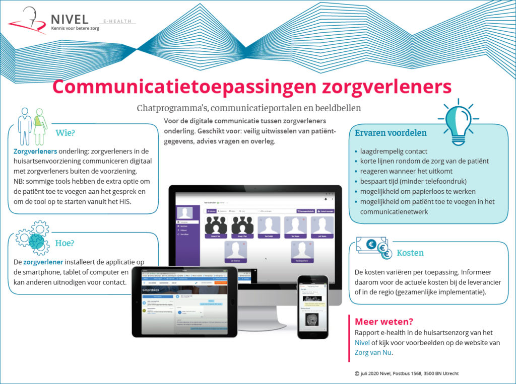 Overzicht e-health toepassingen en implementatieplan huisartsenzorg