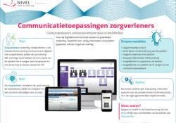 Praktisch overzicht van e-health-toepassingen en implementatiestappen in huisartsenpraktijken