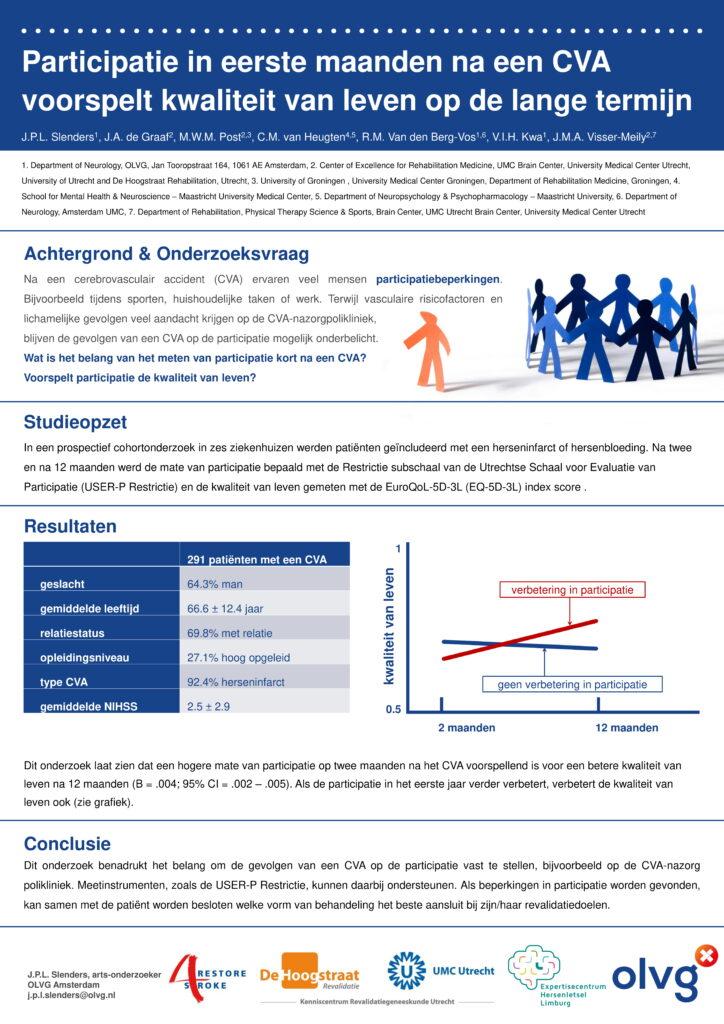 Participatie in eerste maanden na een CVA voorspelt kwaliteit van leven op de lange termijn
