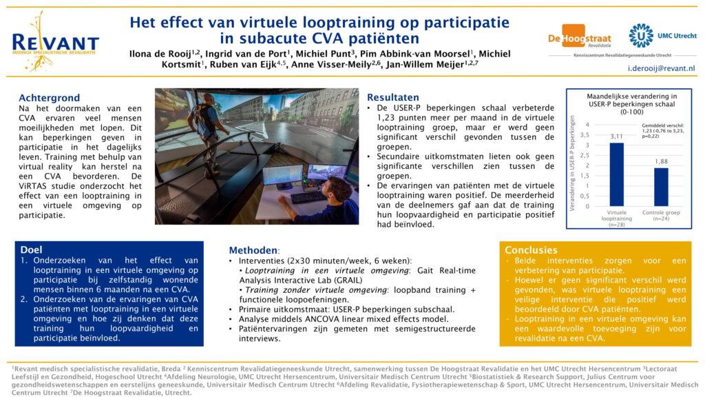 Het effect van virtuele looptraining op participatie in subacute CVA patiënten