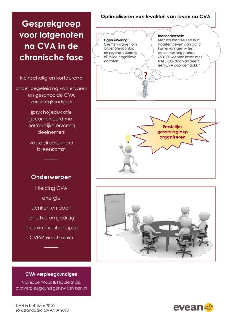 Gespreksgroep voor lotgenoten na CVA in de chronische fase